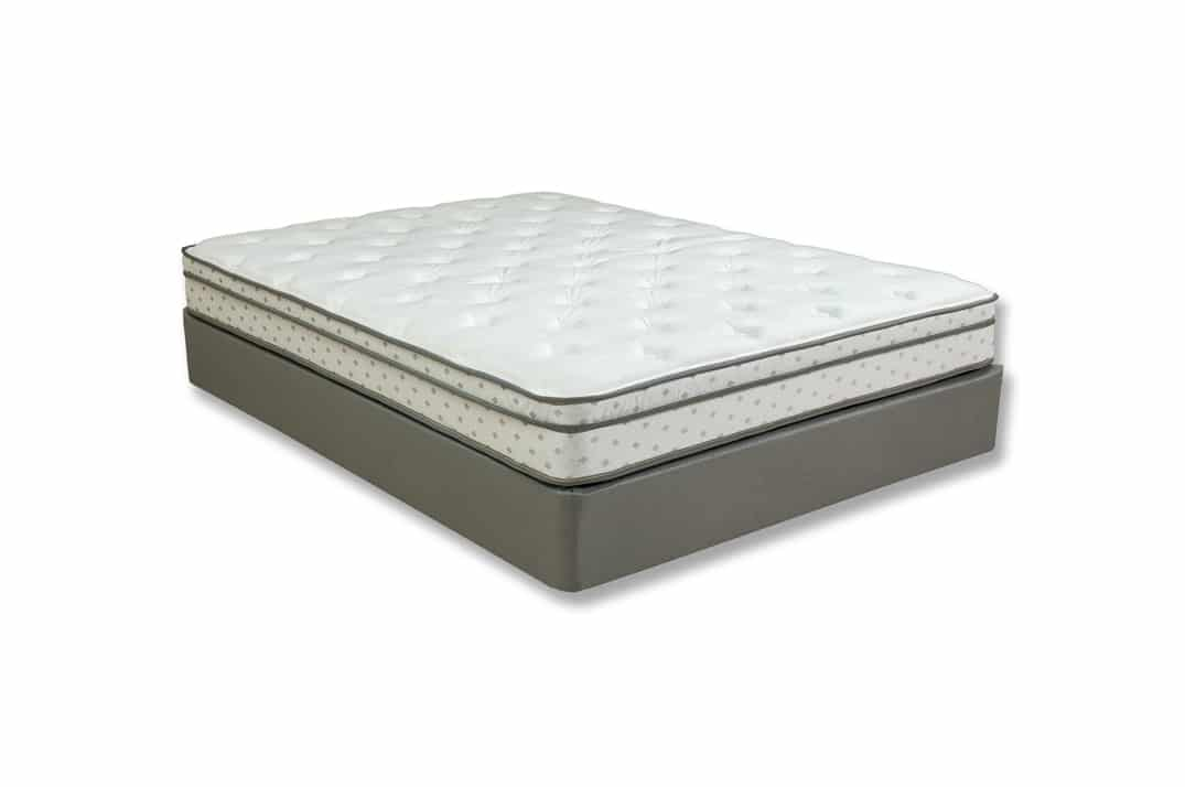 American fort Mattress Collection