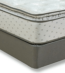 American Comfort Mattress Collection