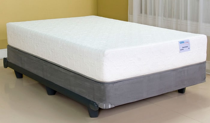 Sanctuary Big Mattress Store Nothing But Beds