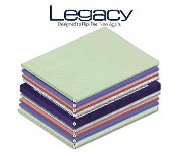 Legacy Mattress Collection